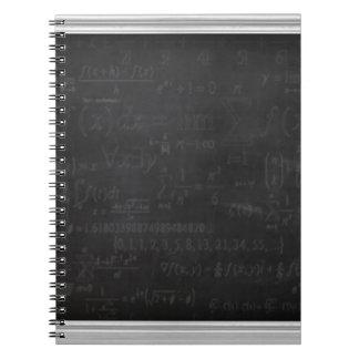 Cuaderno Friki de la matemáticas