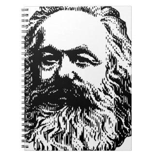 Cuaderno Karl Marx - comunismo