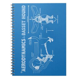 Cuaderno La aerodinámica de Basset Hound