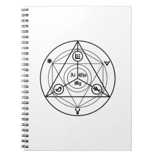 Cuaderno Manifiesto de la alquimia