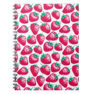 Cuaderno Modelo de la fresa