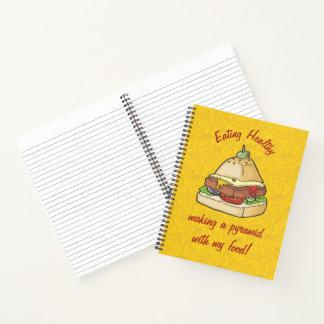 Cuaderno Pirámide de alimentación
