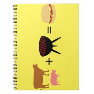Cuaderno Receta de la hamburguesa del tocino