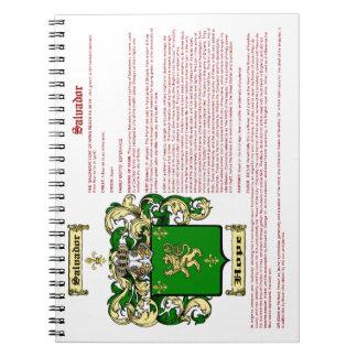 Cuaderno Salvador (significado)