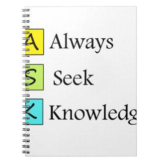 Cuaderno siempre un conocimiento de la búsqueda k de s