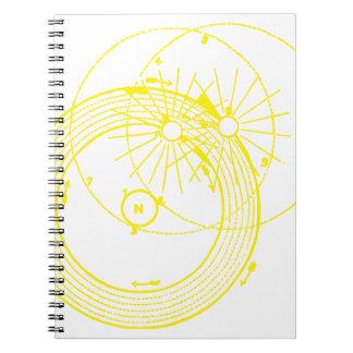 Cuaderno Sun y astronomía inquisitiva de las órbitas de la