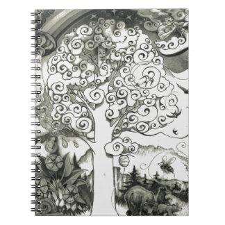 Cuaderno Una página PODEROSA 2 del ÁRBOL