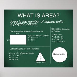 Cuál es *Updated* del poster del área Póster