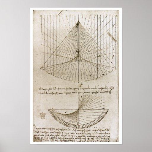 Curvaturas constantes y parabólicas, Leonardo da V Impresiones