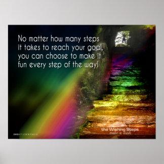 Desear la impresión de los pasos