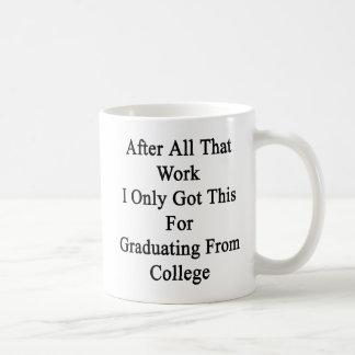 Después de todos que trabajan conseguí solamente taza de café