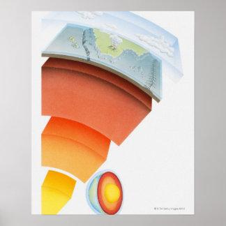 Diagram mostrar las capas de la tierra, primer póster