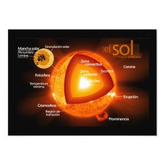 Diagrama de Diagrama del sol spanish del Sun Invitación 12,7 X 17,8 Cm