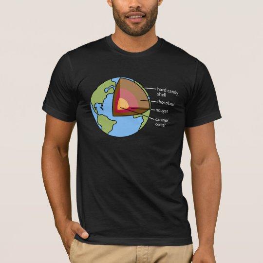 Diagrama de la tierra camiseta