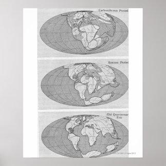 Diagrama de la tierra póster