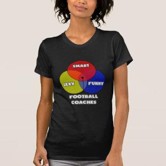 Diagrama de Venn. Entrenadores de fútbol Camisetas