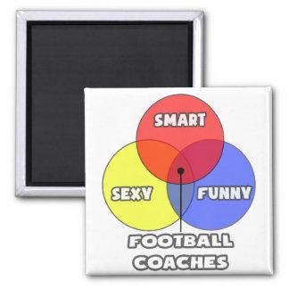 Diagrama de Venn Entrenadores de fútbol Imanes Para Frigoríficos