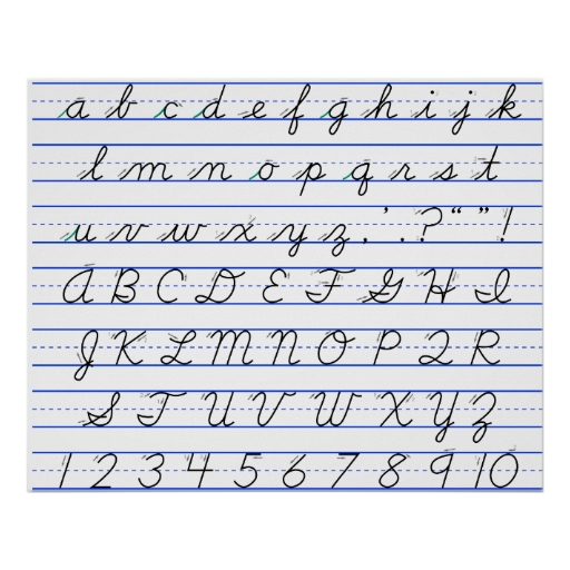 diagrama_del_alfabeto_ingles_ ...