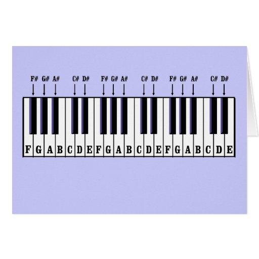 Diagrama del teclado de piano tarjeta