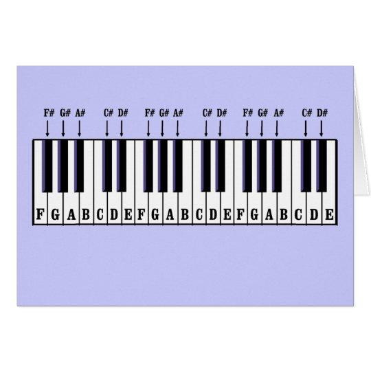 Diagrama del teclado de piano tarjeta de felicitación