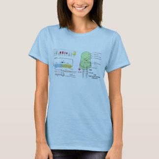 Diagrama esquemático del diodo electroluminoso del camiseta