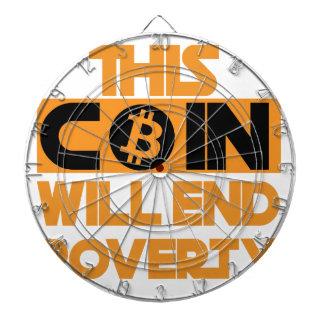 Diana Esta moneda terminará pobreza