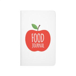 Diario de la comida