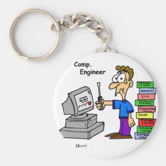 Dibujo animado del ingeniero informático llavero redondo tipo chapa
