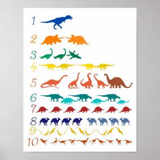 dinosaurio que cuenta la carta póster
