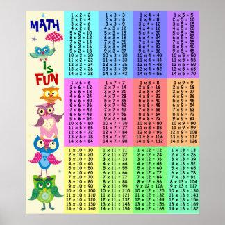 Diversión de la tabla de multiplicación de los búh póster