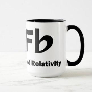 E iguala la taza plana de F