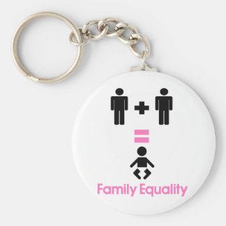 Ecuación de la igualdad de la familia llavero redondo tipo chapa