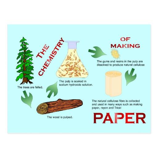 Educación, ciencia, química del papel tarjetas postales