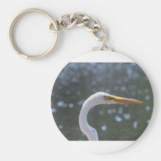 egret llavero redondo tipo chapa