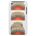 Ejemplo de las placas oceánicas que separan y iPod Case-Mate funda