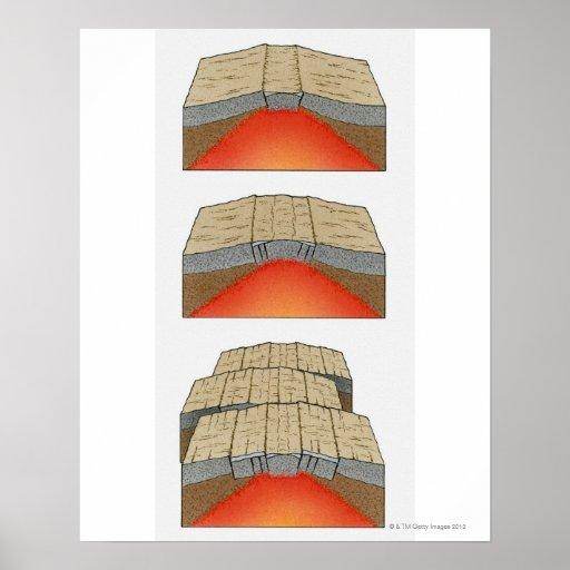 Ejemplo de las placas oceánicas que separan y póster