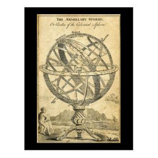 ejemplo del steampunk del vintage de la esfera postal