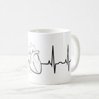 EKG con la taza de café realista del corazón