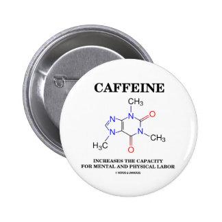 El cafeína aumenta el trabajo mental de la comprob pins