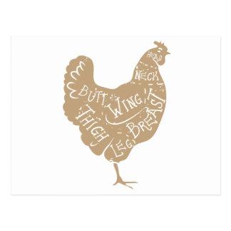 El carnicero tipográfico del pollo del vintage postal