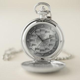 El círculo musical de quintos dice el reloj de