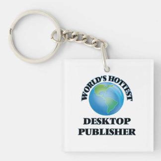 El editor de escritorio más caliente del mundo llaveros