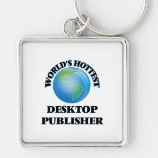 El editor de escritorio más caliente del mundo llavero