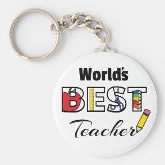 El mejor llavero del profesor del mundo