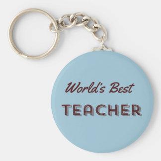 El mejor profesor del mundo llavero redondo tipo chapa