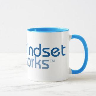 El modo de pensar trabaja la taza de café