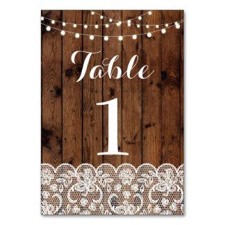 El número de la tabla que casa Strin de madera