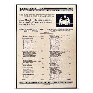 El nutricionista folleto 21,6 x 28 cm