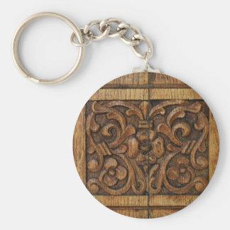 el panel de madera llavero redondo tipo chapa
