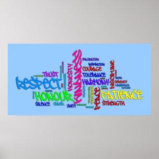 El respecto, amabilidad, confianza, virtudes póster